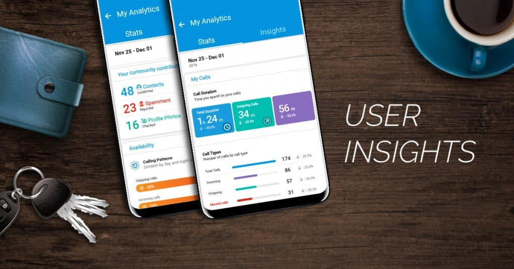 The analytics and insights feature from CallApp